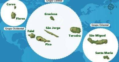 O Arquipélago dos Açores com as suas nove ilhas