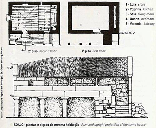 Arquitectura popular no Minho - Soajo