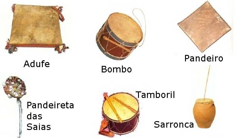 Os membranofones | Instrumentos musicais tradicionais