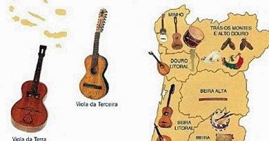Panorama Músico-Instrumental Português