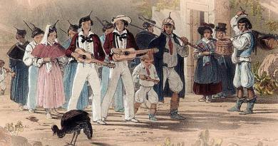 Curso de Pós-graduação em Património Cultural Tradicional Popular Português